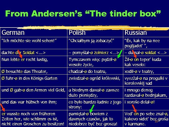 """From Andersen's """"The tinder box"""" German Polish Russian """"Ich möchte sie wohl sehen!"""" """"Chciałbym"""