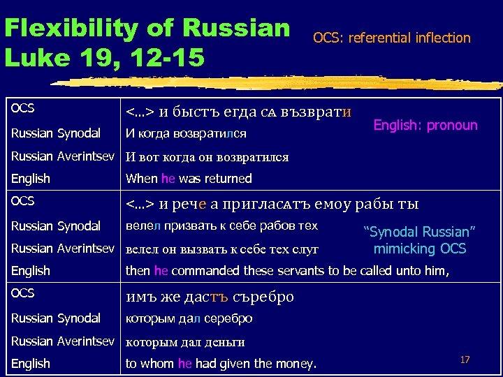 Flexibility of Russian Luke 19, 12 -15 OCS: referential inflection OCS <. . .