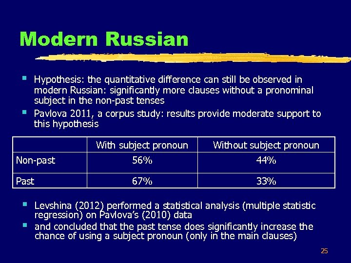 Modern Russian § § Hypothesis: the quantitative difference can still be observed in modern