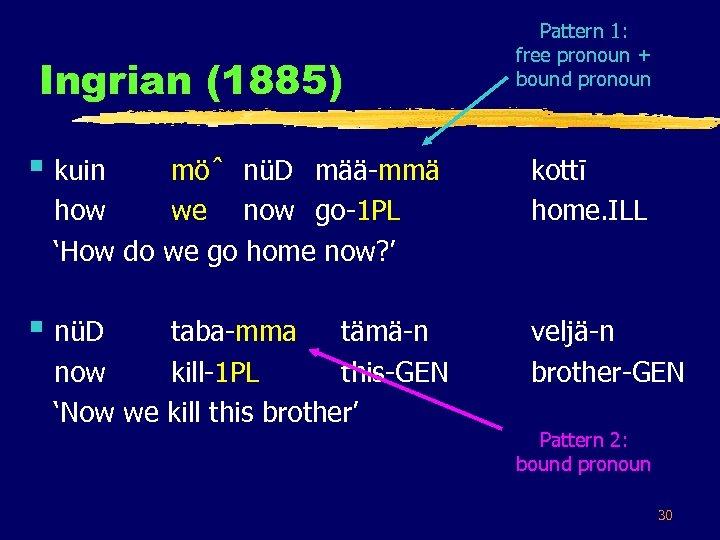 Ingrian (1885) Pattern 1: free pronoun + bound pronoun § kuin kottī home. ILL