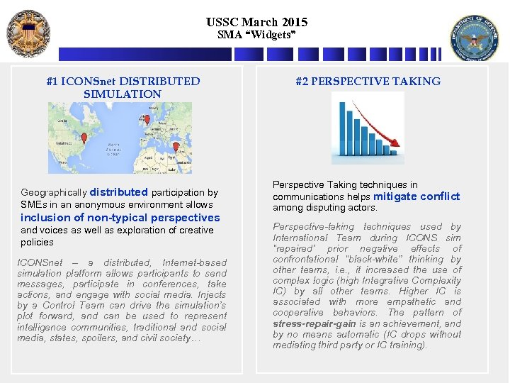 """USSC March 2015 SMA """"Widgets"""" #1 ICONSnet DISTRIBUTED SIMULATION #2 PERSPECTIVE TAKING Geographically distributed"""