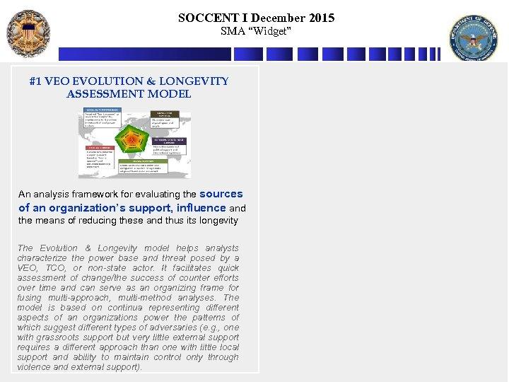 "SOCCENT I December 2015 SMA ""Widget"" #1 VEO EVOLUTION & LONGEVITY ASSESSMENT MODEL An"