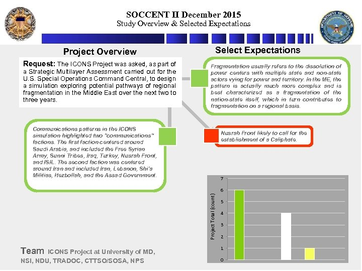 SOCCENT II December 2015 Study Overview & Selected Expectations Project Overview Request: The ICONS