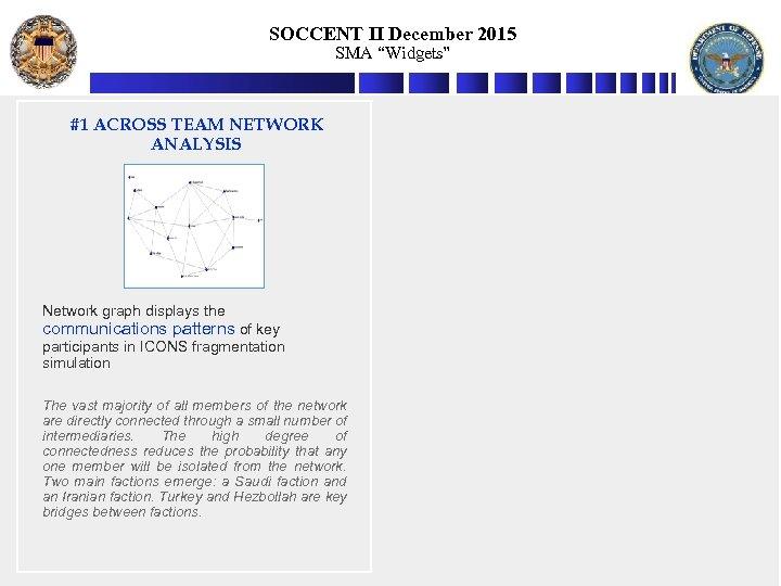 "SOCCENT II December 2015 SMA ""Widgets"" #1 ACROSS TEAM NETWORK ANALYSIS Network graph displays"