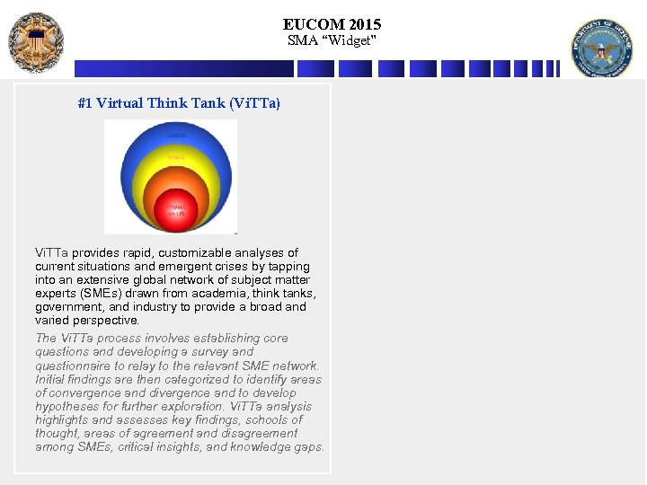 "EUCOM 2015 SMA ""Widget"" #1 Virtual Think Tank (Vi. TTa) Vi. TTa provides rapid,"