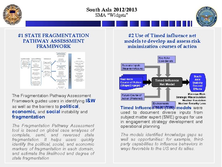 "South Asia 2012/2013 SMA ""Widgets"" #1 STATE FRAGMENTATION PATHWAY ASSESSMENT FRAMEWORK The Fragmentation Pathway"