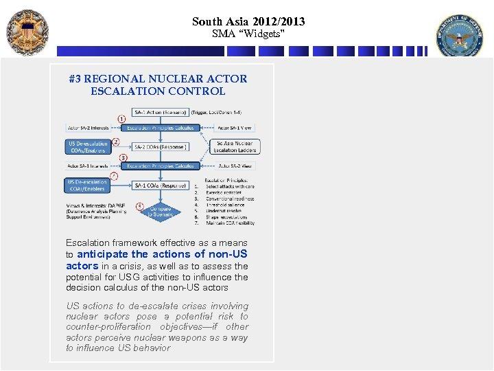 """South Asia 2012/2013 SMA """"Widgets"""" #3 REGIONAL NUCLEAR ACTOR ESCALATION CONTROL Escalation framework effective"""