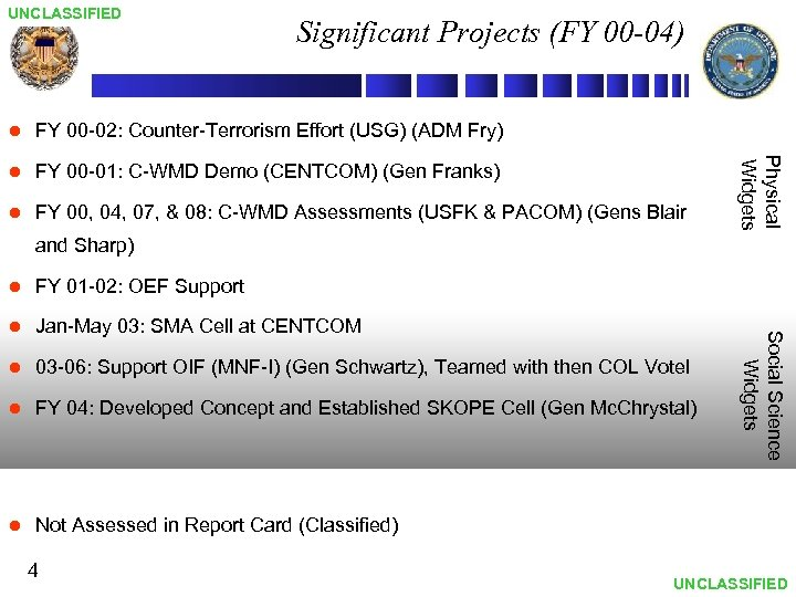 UNCLASSIFIED Significant Projects (FY 00 -04) FY 00 -02: Counter-Terrorism Effort (USG) (ADM Fry)