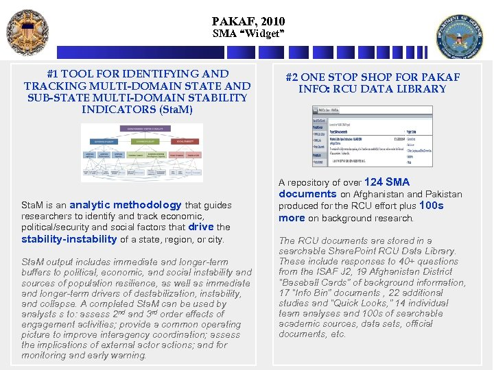 """PAKAF, 2010 SMA """"Widget"""" #1 TOOL FOR IDENTIFYING AND TRACKING MULTI-DOMAIN STATE AND SUB-STATE"""