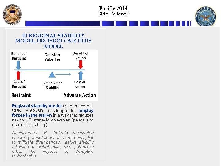 "Pacific 2014 SMA ""Widget"" #1 REGIONAL STABILITY MODEL, DECISION CALCULUS MODEL Regional stability model"