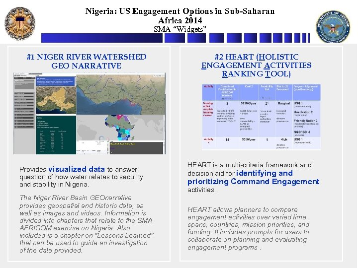 """Nigeria: US Engagement Options in Sub-Saharan Africa 2014 SMA """"Widgets"""" #1 NIGER RIVER WATERSHED"""