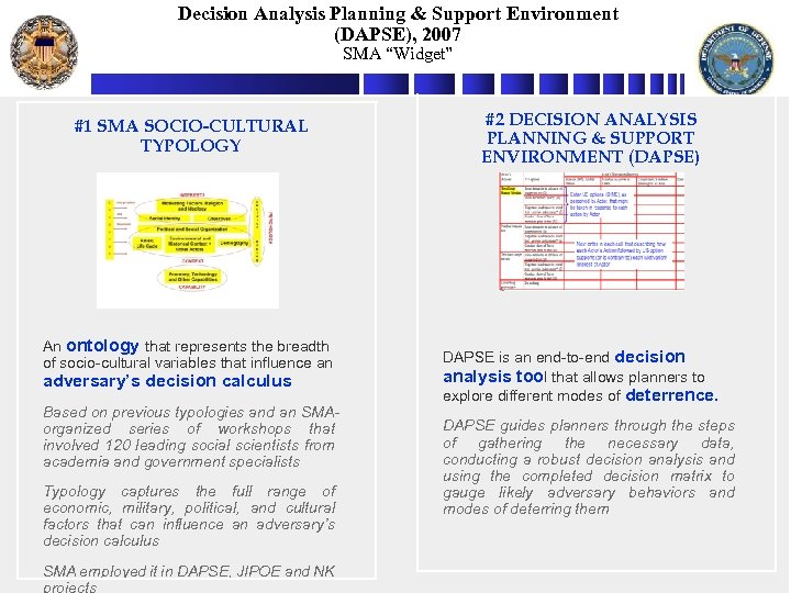 """Decision Analysis Planning & Support Environment (DAPSE), 2007 SMA """"Widget"""" #1 SMA SOCIO-CULTURAL TYPOLOGY"""
