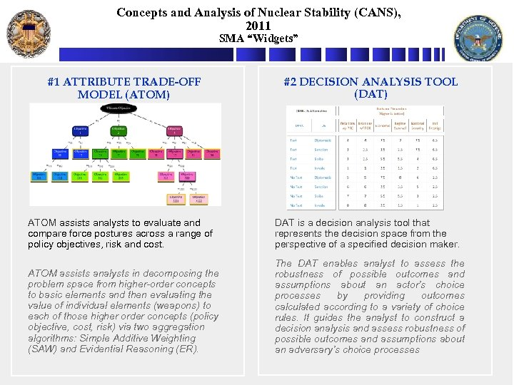 """Concepts and Analysis of Nuclear Stability (CANS), 2011 SMA """"Widgets"""" #1 ATTRIBUTE TRADE-OFF MODEL"""