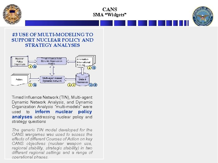 """CANS SMA """"Widgets"""" #3 USE OF MULTI-MODELING TO SUPPORT NUCLEAR POLICY AND STRATEGY ANALYSES"""