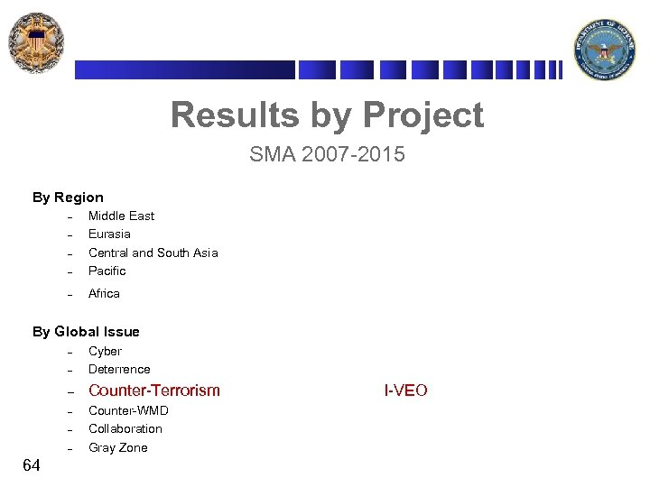 Results by Project SMA 2007 -2015 By Region – Middle East Eurasia Central and