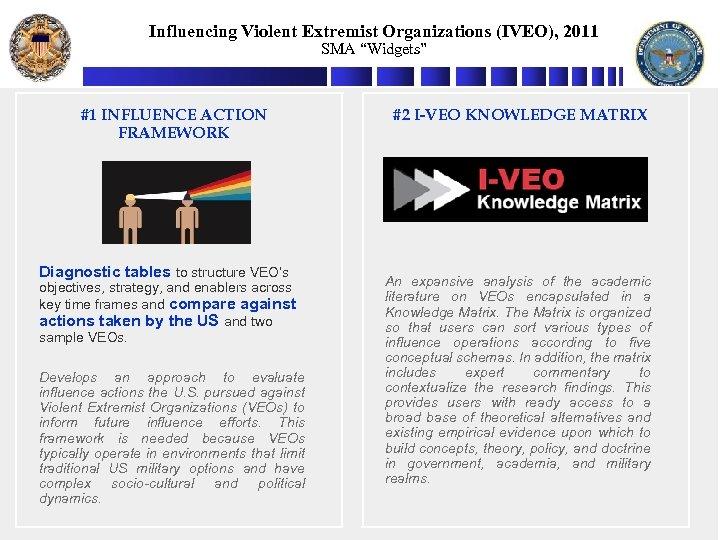 "Influencing Violent Extremist Organizations (IVEO), 2011 SMA ""Widgets"" #1 INFLUENCE ACTION FRAMEWORK Diagnostic tables"