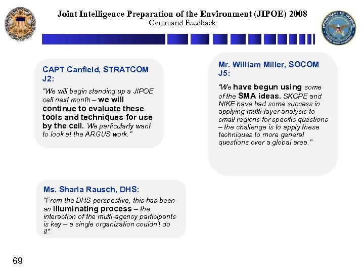Joint Intelligence Preparation of the Environment (JIPOE) 2008 Command Feedback CAPT Canfield, STRATCOM J