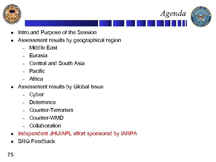 Agenda l l l 75 Intro and Purpose of the Session Assessment results by
