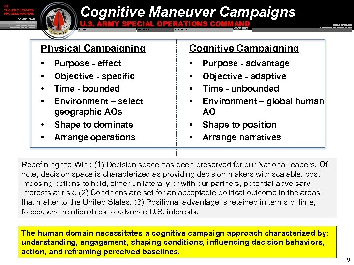 Cognitive Maneuver Campaigns G 9 THOUGHT LEADERS PROCESS MASTERS FUTURE THREATS U. S. ARMY