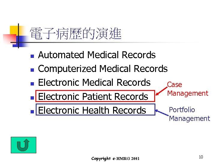 電子病歷的演進 n n n Automated Medical Records Computerized Medical Records Electronic Medical Records Case