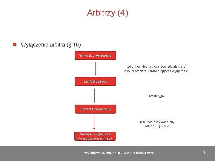 Arbitrzy (4) Wyłączenie arbitra (§ 10) Wniosek o wyłączenie 14 dni od kiedy strona