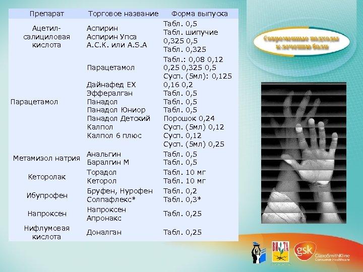 Препарат Ацетилсалициловая кислота Торговое название Аспирин Упса А. С. К. или А. S. А