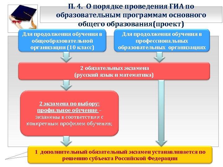 П. 4. О порядке проведения ГИА по образовательным программам основного общего образования(проект) Для продолжения