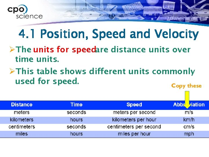 4. 1 Position, Speed and Velocity ØThe units for speedare distance units over time