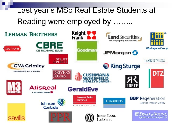 Last year's MSc Real Estate Students at Reading were employed by ……. .