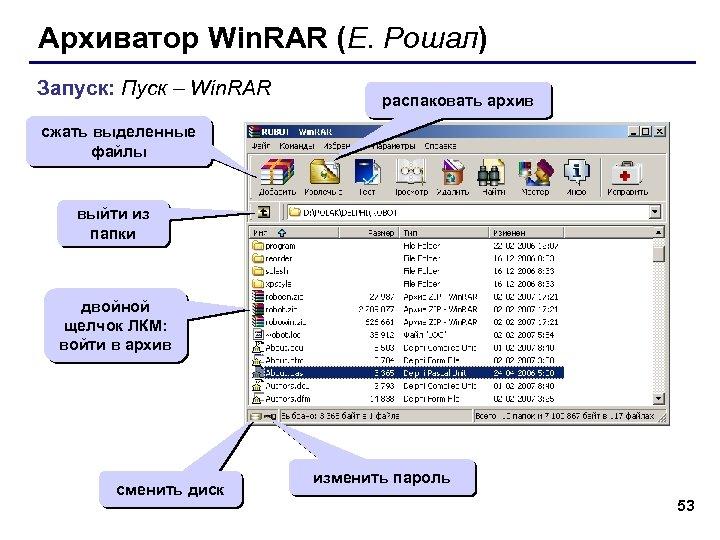 Архиватор Win. RAR (Е. Рошал) Запуск: Пуск – Win. RAR распаковать архив сжать выделенные