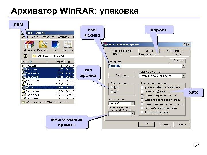 Архиватор Win. RAR: упаковка ЛКМ имя архива пароль тип архива SFX многотомные архивы 54