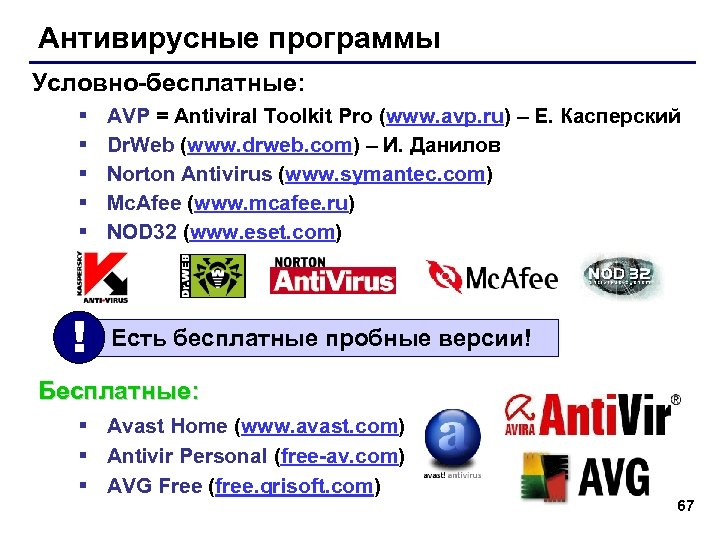 Антивирусные программы Условно-бесплатные: § § § ! AVP = Antiviral Toolkit Pro (www. avp.