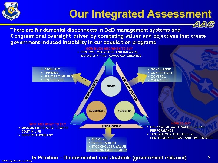 Our Integrated Assessment There are fundamental disconnects in Do. D management systems and Congressional