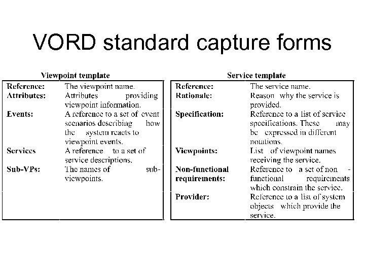 VORD standard capture forms