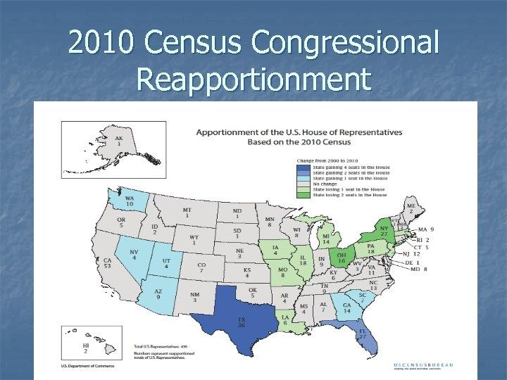 2010 Census Congressional Reapportionment