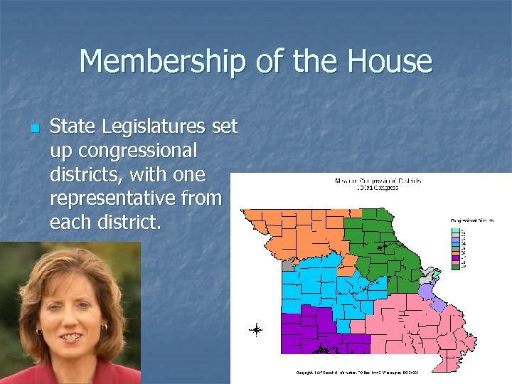Membership of the House n State Legislatures set up congressional districts, with one representative