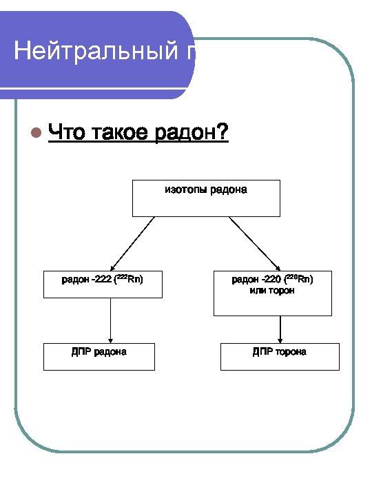 Нейтральный газ радон l Что такое радон? изотопы радона радон -222 (222 Rn) ДПР