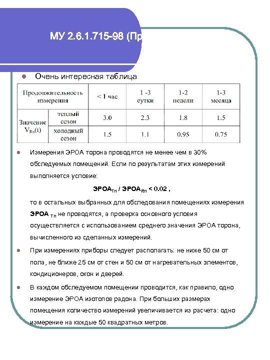 МУ 2. 6. 1. 715 -98 (Продолжение) l l Очень интересная таблица Измерения ЭРОА
