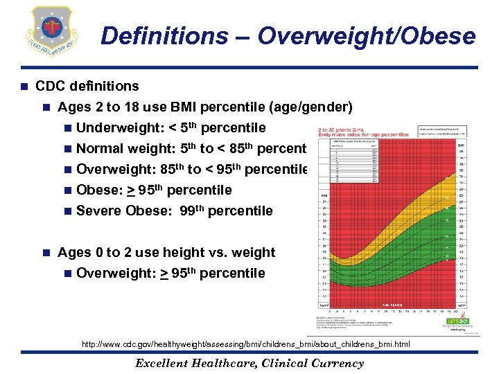 Definitions – Overweight/Obese n CDC definitions n Ages 2 to 18 use BMI percentile