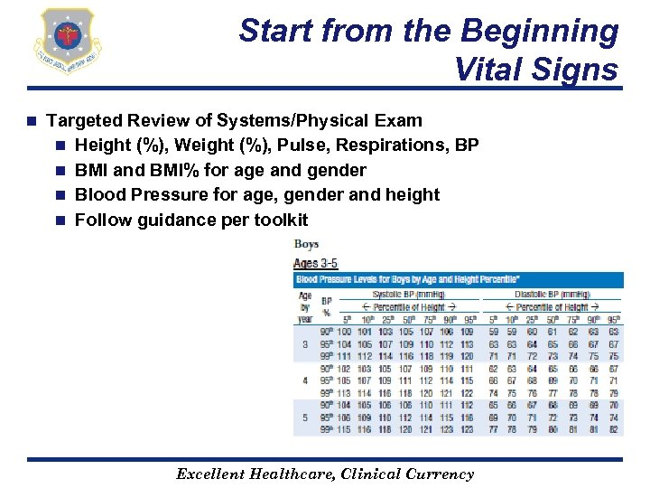 Start from the Beginning Vital Signs n Targeted Review of Systems/Physical Exam n Height