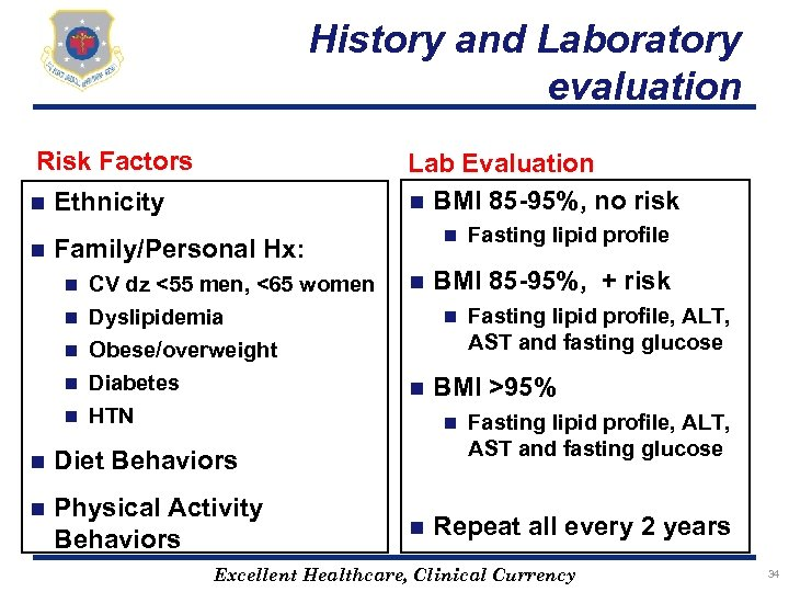 History and Laboratory evaluation Risk Factors Lab Evaluation n BMI 85 -95%, no risk