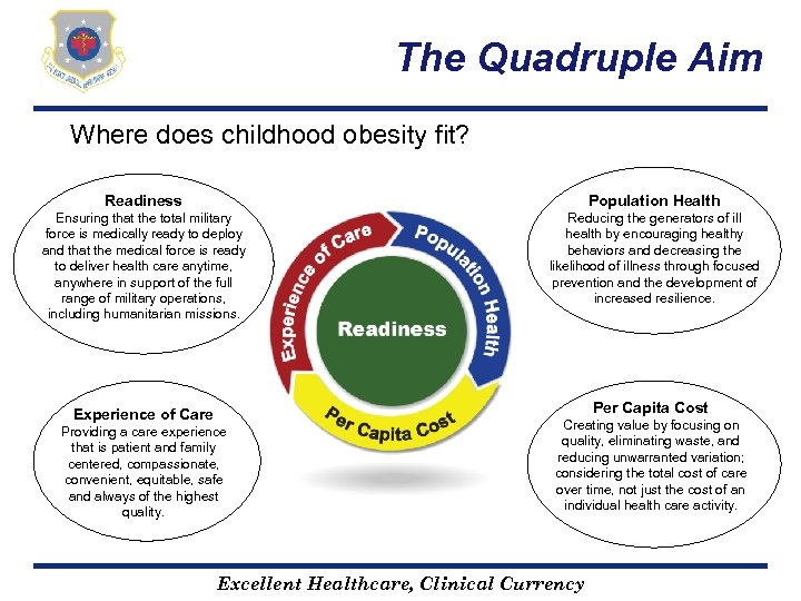 The Quadruple Aim Where does childhood obesity fit? Readiness Population Health Ensuring that the