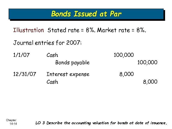 Bonds Issued at Par Illustration Stated rate = 8%. Market rate = 8%. Journal