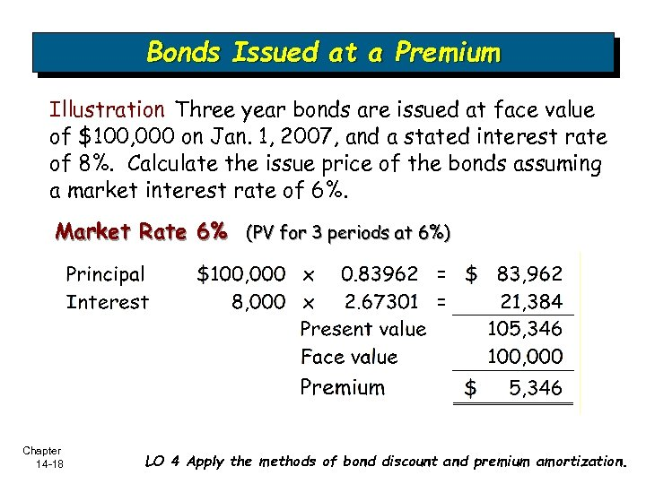 Bonds Issued at a Premium Illustration Three year bonds are issued at face value