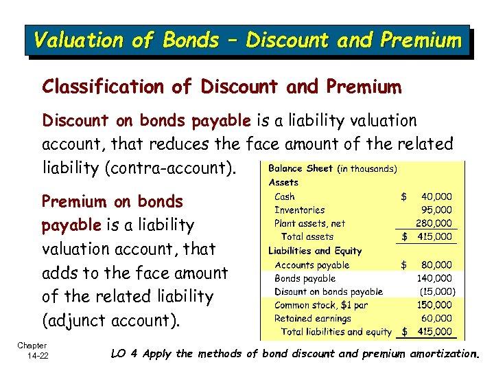 Valuation of Bonds – Discount and Premium Classification of Discount and Premium Discount on