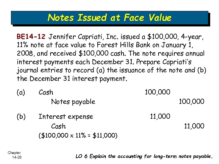 Notes Issued at Face Value BE 14 -12 Jennifer Capriati, Inc. issued a $100,