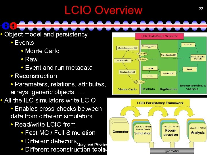 LCIO Overview • Object model and persistency • Events • Monte Carlo • Raw