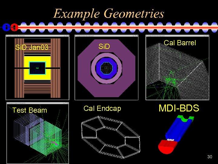 Example Geometries Si. D Jan 03 Si. D Cal Barrel Test Beam Cal Endcap
