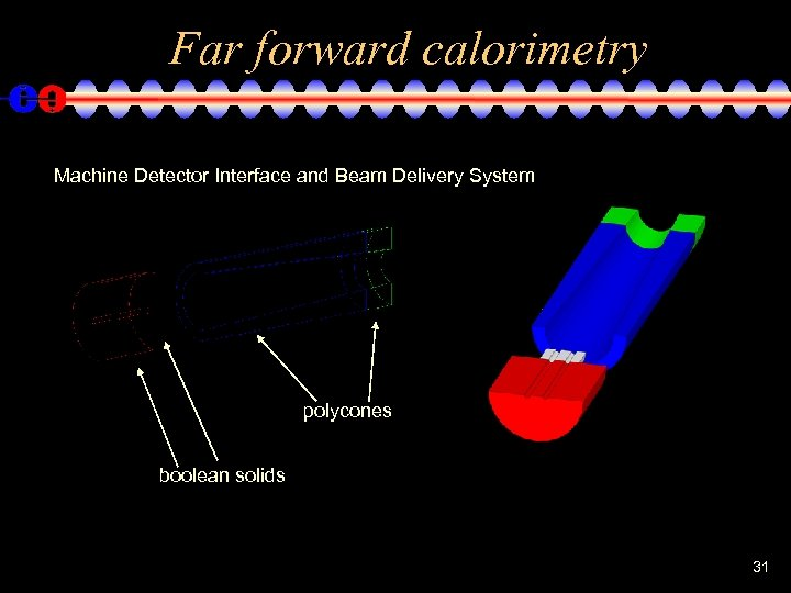 Far forward calorimetry Machine Detector Interface and Beam Delivery System polycones boolean solids 31