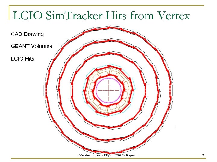 LCIO Sim. Tracker Hits from Vertex CAD Drawing GEANT Volumes LCIO Hits Maryland Physics